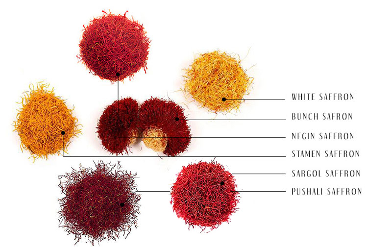 different types of saffron